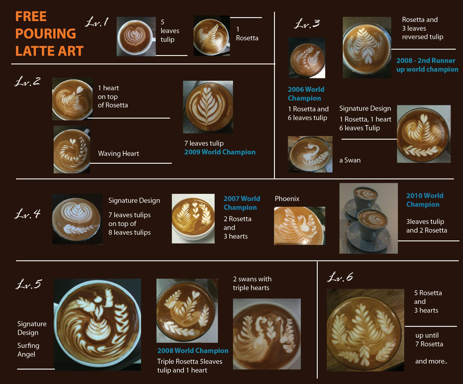 rosetta latte art